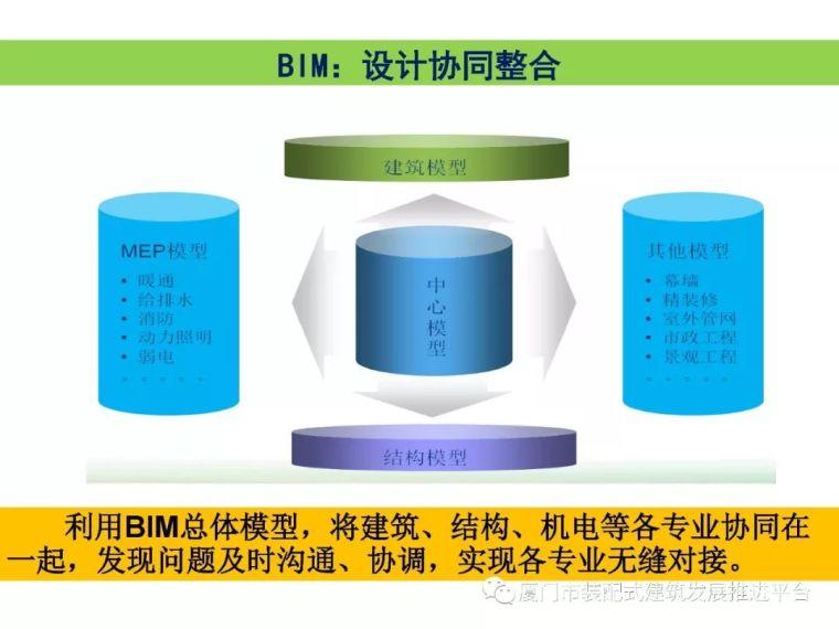 BIM技术在建筑工程中的应用_10