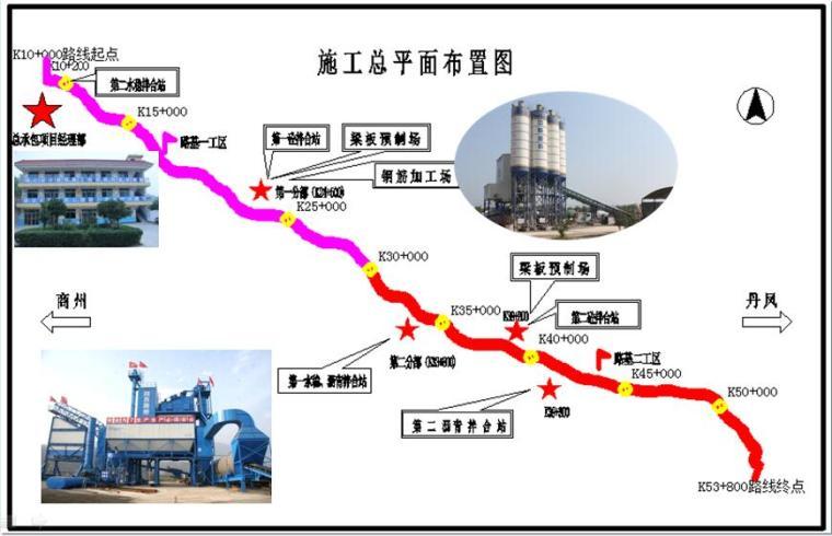 [陕西]国道改扩建项目实施性施工组织设计汇报PPT(97页)
