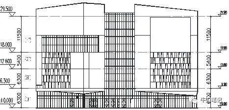高烈度区高层钢结构消能减震设计分析