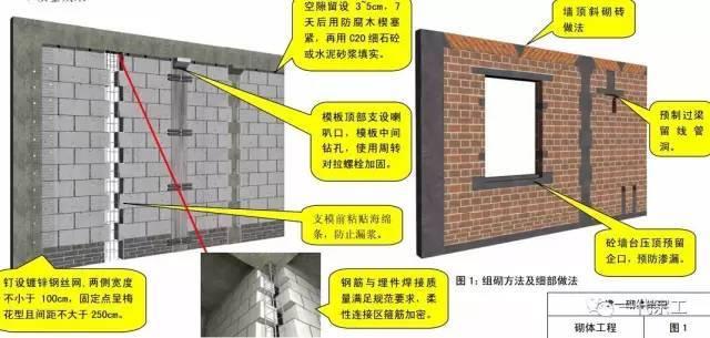 中建八局施工质量标准化图册(土建、安装、样板),超级实用!_23