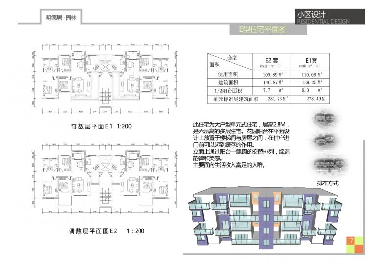 小区规划设计_19