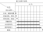 【天津】快速路工程施工组织设计