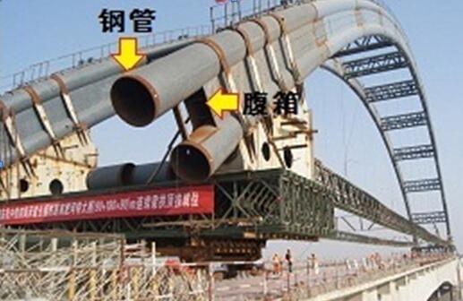 城市桥梁钢管混凝土浇筑施工质量控制要点