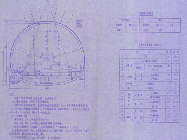 [四川]时速250km客运专线喷锚构筑法复合式衬砌双线隧道设计图310页