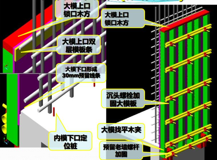 建筑工程模板工程施工技术制作安装要点解析(附配模图,200余页)