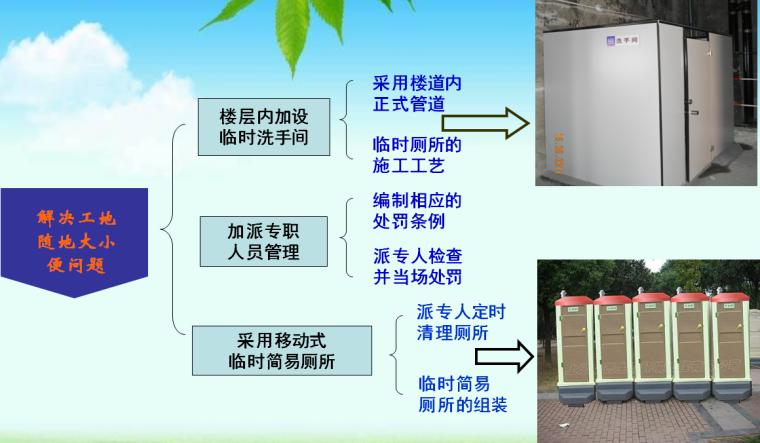 综合性智能化大楼项目绿色施工技术探讨