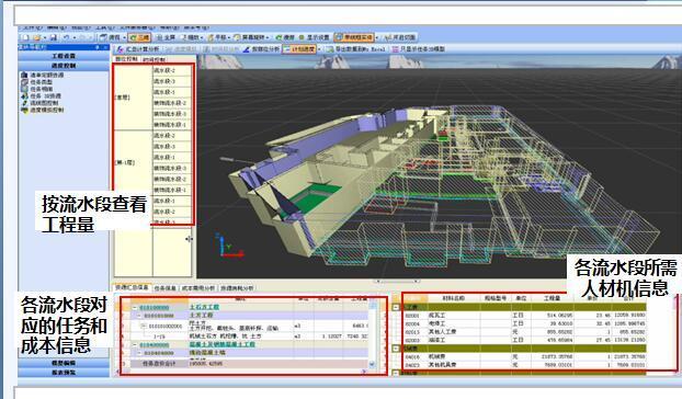 BIM技术在工程造价管理中的运用及实施方法(135页,图文并茂)
