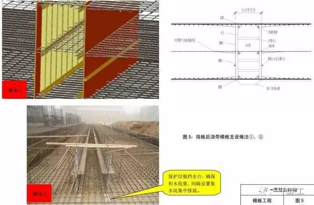 中建八局施工质量标准化图册(土建、安装、样板),超级实用!_16