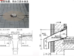 房地产公司工程管理防水技术要点(图文并茂)
