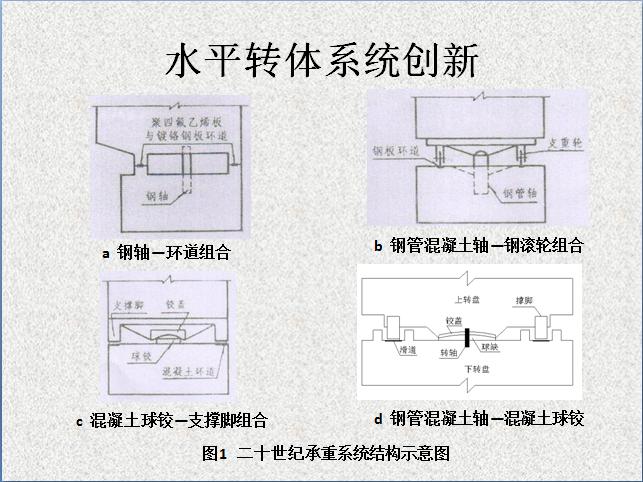 拱桥转体法施工技术