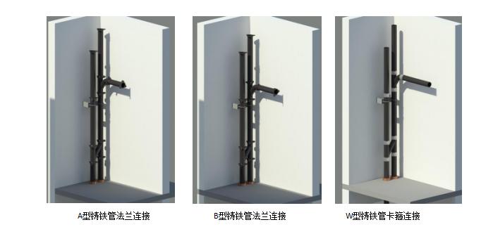 基于建筑生活排水柔性接口铸铁管道施工工艺技术研究