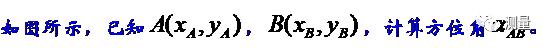 道路测量坐标计算实例及公用公式