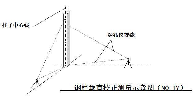 钢结构专项施工方案详解,赶紧收藏!_5