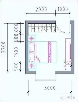 最全户型房间尺寸分析,设计师必备!_26