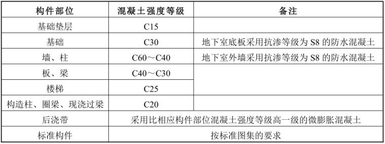 合肥万达酒店施工图设计任务书(PDF,42页)