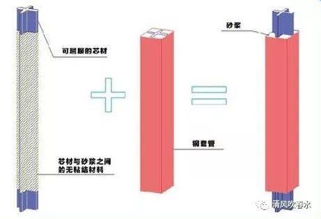 [行业知识]消能减震结构应用实操(一)