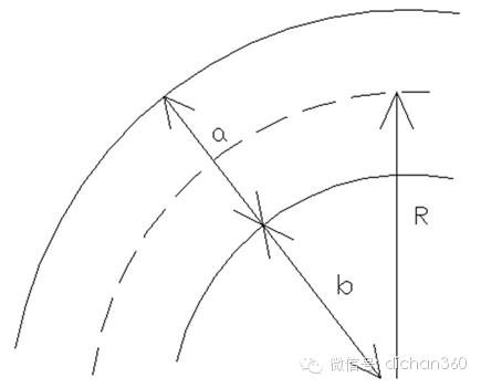 [超全]万科总图设计标准