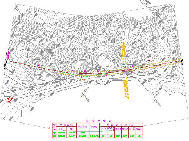 [知名大院]35公里双向四车道高速公路工程初步设计报告187页(附多份初勘、大量方案设计图)