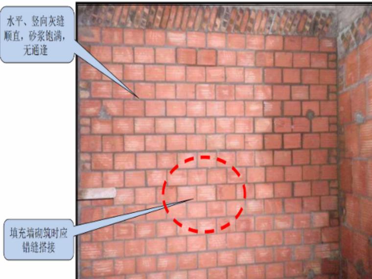 砌体工程技术质量标准交底