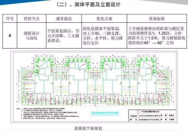 悬挑脚手架搭设施工工艺标准,样板审核制实施案例!_11