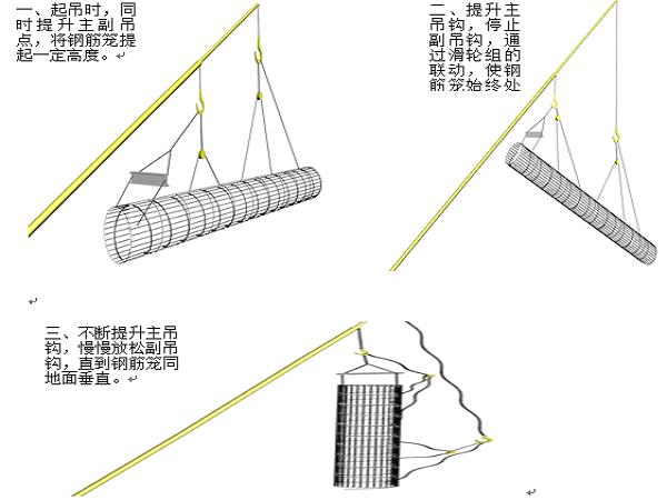 蒙新高速立交特大桥施工组织设计