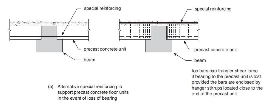 装配式混凝土结构在新西兰(上)_34