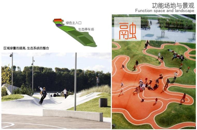 [上海]陈家镇自行车公园景观方案设计(PDF+134页)-功能场地与景观