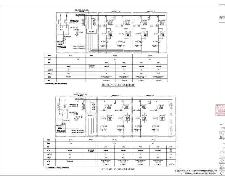 汉裕金谷-电气设计全套施工图(含10KV配电、10/0.4KV变配电系统,建筑设备监控系统)_7