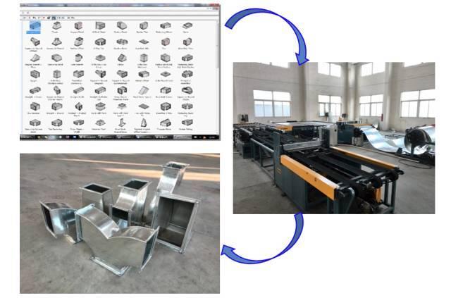基于BIM的机电工程自动化预制加工