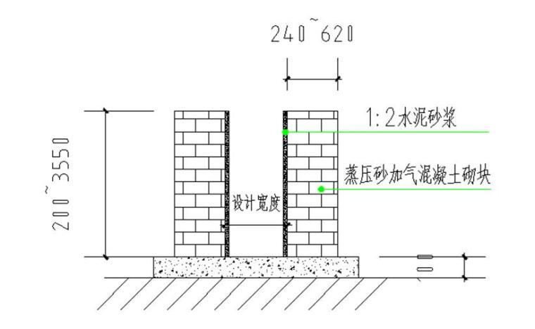 住宅楼工程砖胎模砌筑施工方案(蒸压砂加气混凝土砌块)