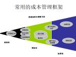 【龙湖集团】ERP成本管理流程案例详解(共26页)