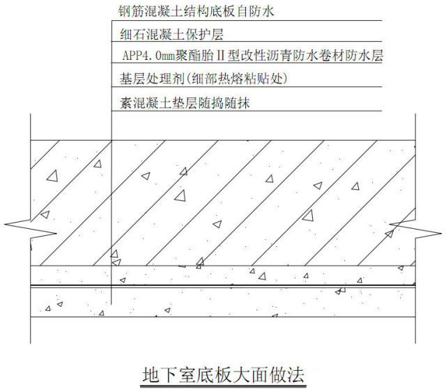 防水技术图集,图文详解