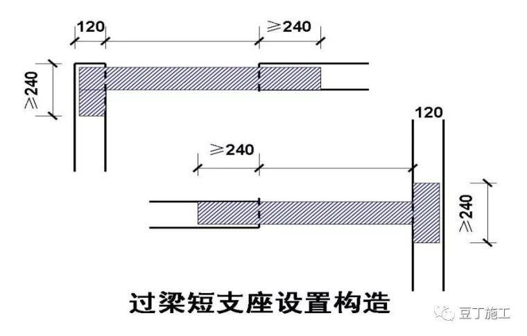 30个施工技术强制措施汇总_4
