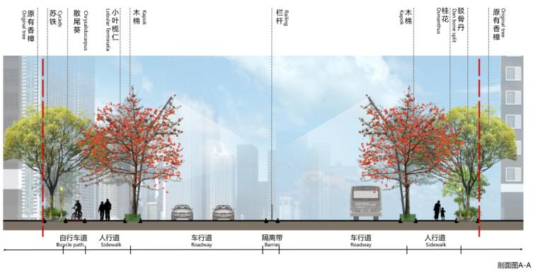 [广东]雪岗北路大和路景观方案设计(PDF+81页)-剖面