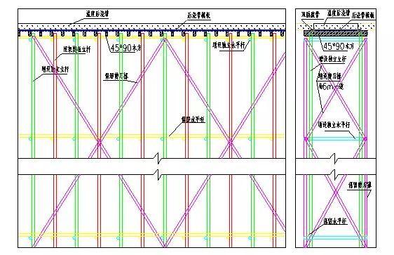 后浇带模板(独立支撑)工程的施工方法-2.png