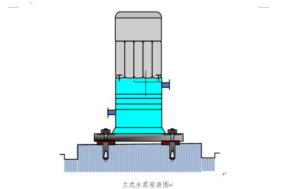 天津医科大学空港国际医院暖通工程施工方案_8