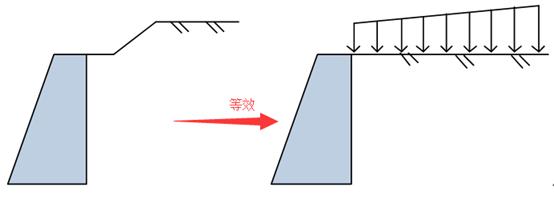 墙后填土表面起伏情况下的主动土压力计算