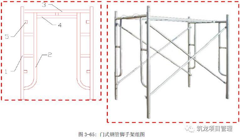 外脚手架及卸料平台安全标准化做法!_55