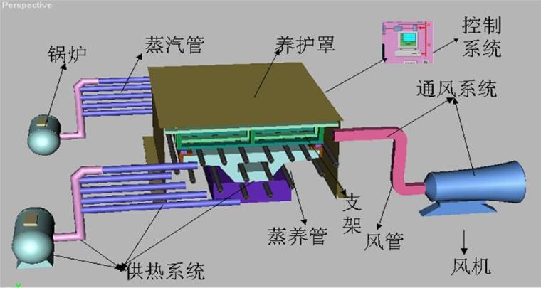 [江苏]徐淮盐铁路站前工程实施性施工组织设计(338页)