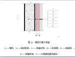 《建筑工程建筑面积计算规范》2013版解读