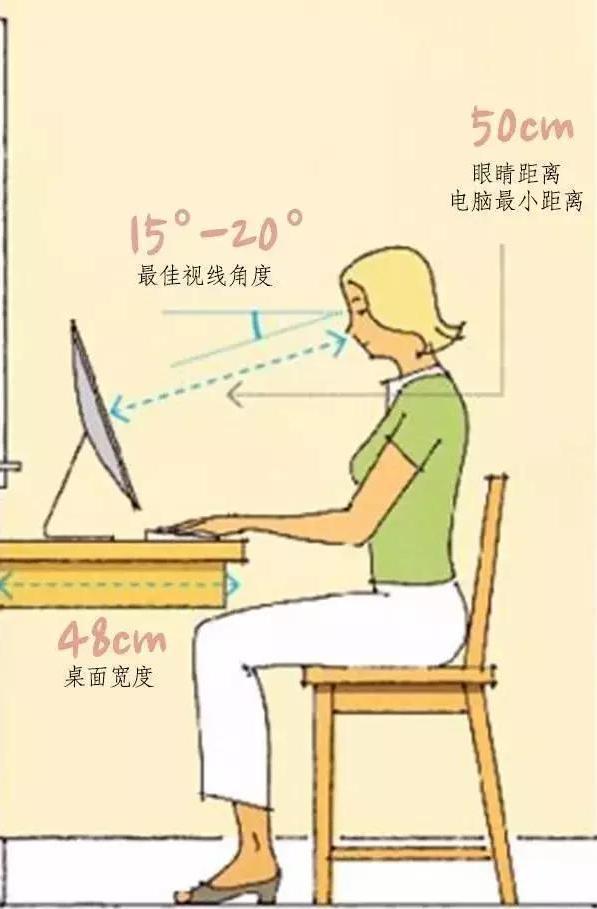 """七哥聊装修[设计篇]根据""""人体工程学""""设计书房"""