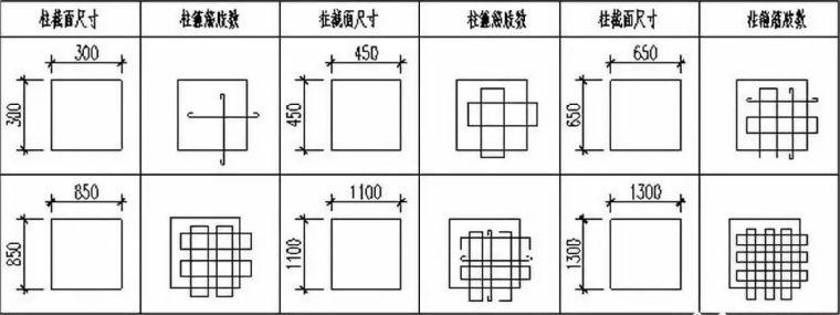 做结构设计这些让人困惑的问题解析小汇总(三)