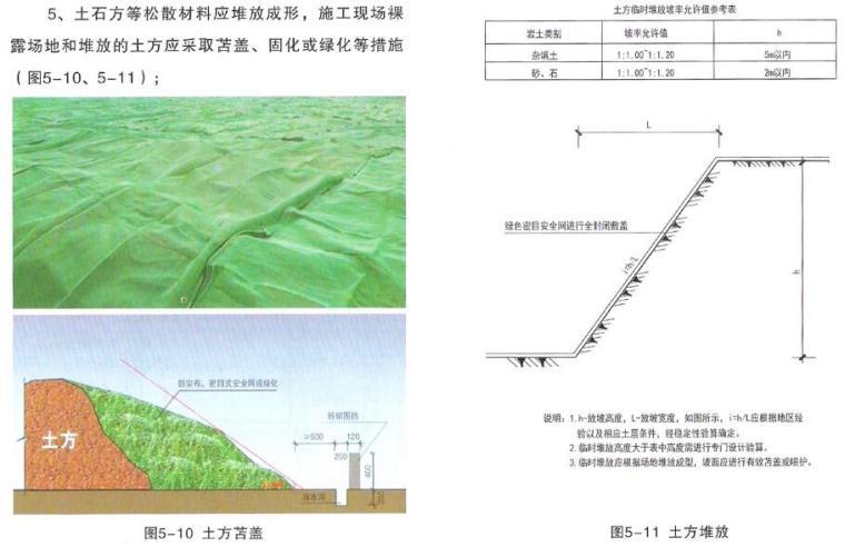 太原市建设工程安全文明标准化管理手册131页(房屋建筑分册)