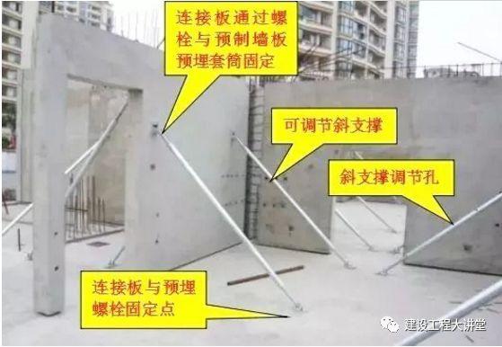 装配式剪力墙结构施工要点_2