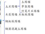 【全国】土石围堰法施工(共30页)