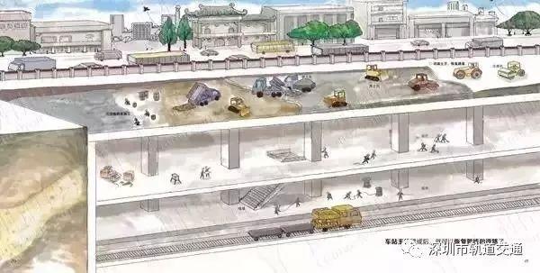 地铁是怎样建成的?超有爱的绘图让您大开眼界!_20