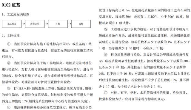 建筑工程施工工艺质量管理标准化指导手册_14