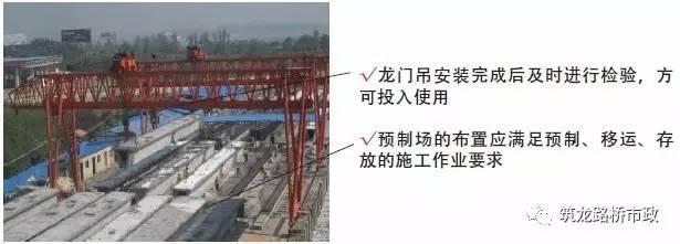 构造样板和建筑样板 , 项目和项目样板   的区别