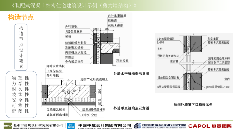 15J939-1《装配式混凝土结构住宅建筑设计示例》(剪力墙结构)_9