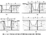 基坑工程地下水控制培训讲义